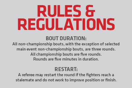 UFC Rules and Regulations