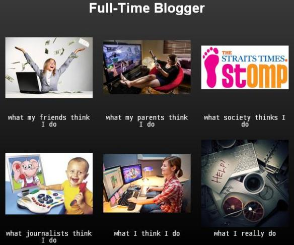 What People Think Bloggers Do