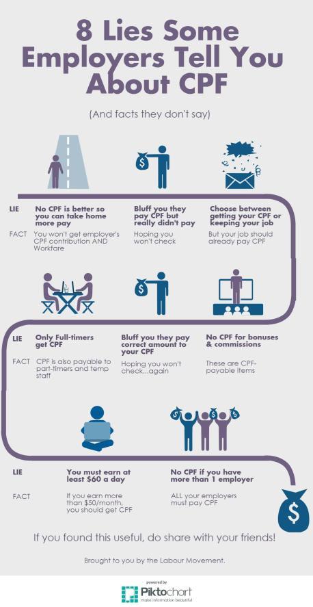CPF Infographic