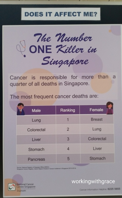 Cancer Deaths in Singapore