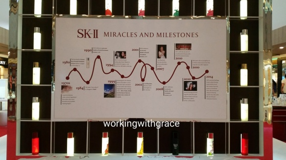 History of SK-II