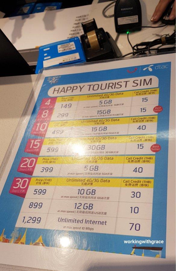 klook bangkok sim card